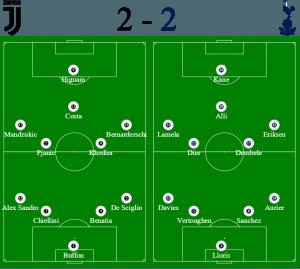 Juventus vs Spurs - Tottenham Hotspur hospitality