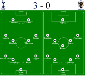 Spurs 3-0 Wimbledon formation - FA Cup