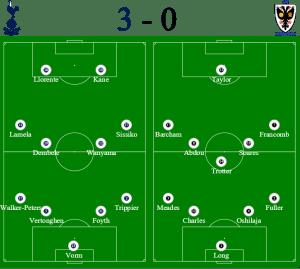 Spurs 3-0 Wimbledon formation - FA Cup