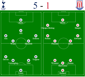 Spurs v Stoke formations - Hospitality tickets and travel