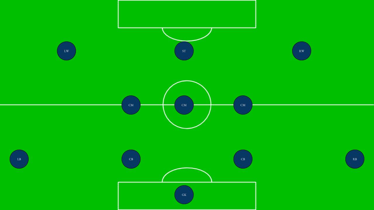 Tottenham Best Starting XI