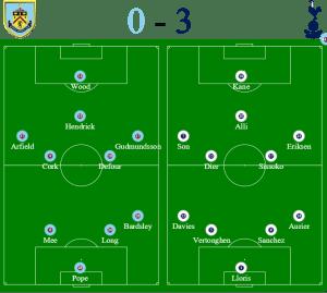Burnley v Spurs Formations - Spurs hospitality
