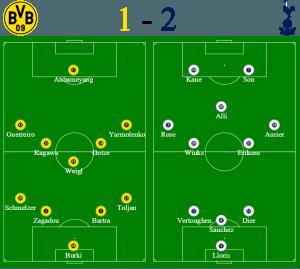 Dortmund vs Tottenham Hotspur - Champions League hospitality