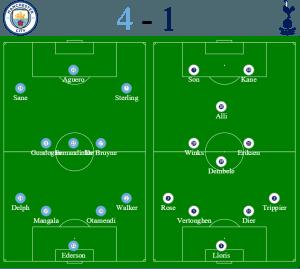 Spurs v Man City formations