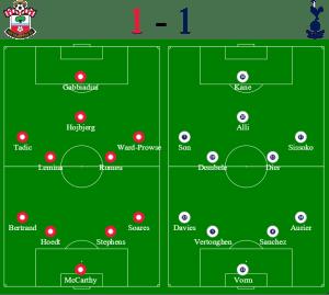 Southampton vs Spurs - corporate hospitality
