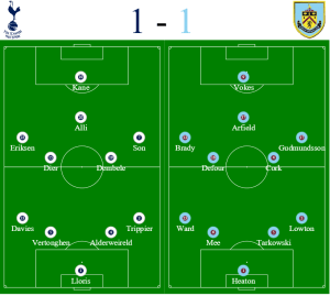 Spurs v Burnley formations - Hospitality tickets at Spurs new Stadium