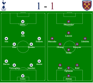 Spurs v West Ham Formation