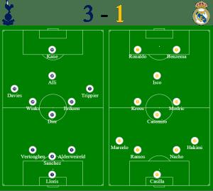 Spurs v Madrid - Corporate Champions League hospitality