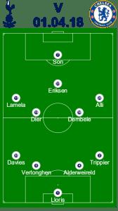 Tottenham Hotspur vs Chelsea predicted line up image