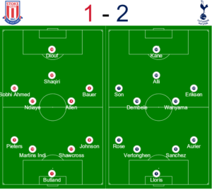 Stoke vs Spurs PL Formations