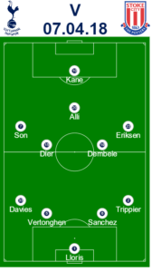 Spurs vs Stoke predicted line-up image