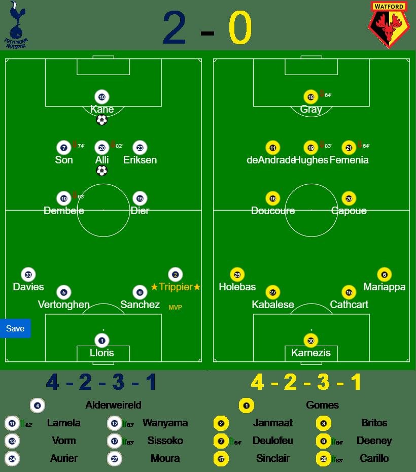 Spurs vs Watford Formations Premier League