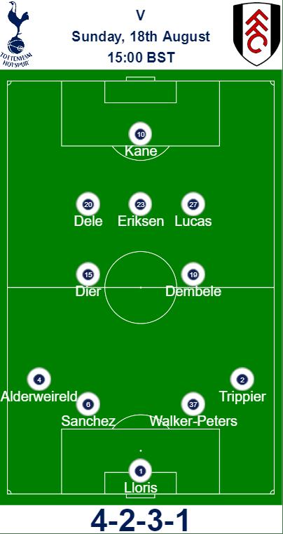 Spurs v Fulham Line-Up