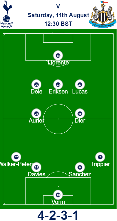 Spurs v Newcastle Line up
