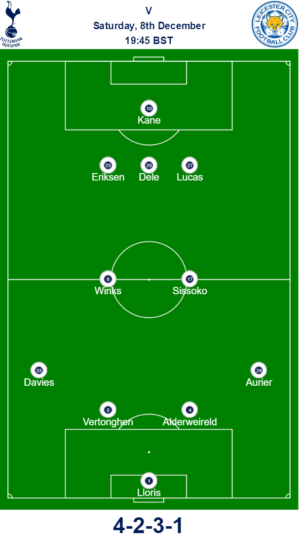 Leicester v Spurs Predicted Team