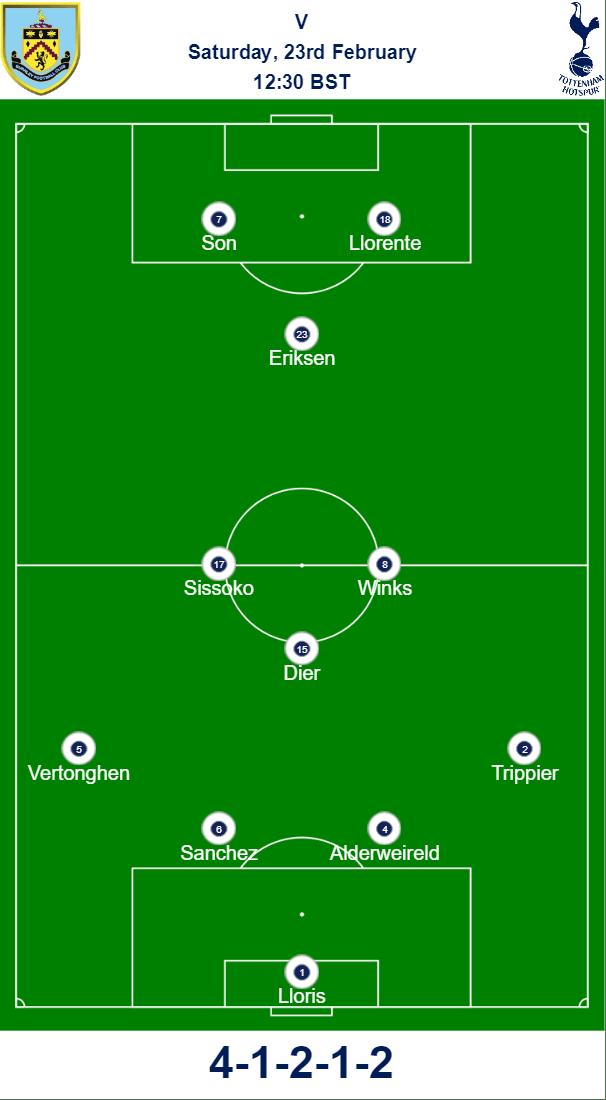 Burnley v Spurs Predicted Team