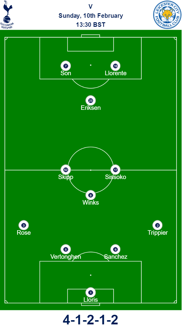 Spurs v Leicester Teams